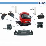 Пластик для грузовиков renault premium
