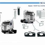 Решетка капот scania 1334054 3 серия стримлайн.