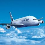 Срочные авиационные грузовые перевозки